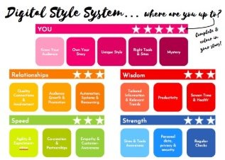 Digital Style System Mini Course Page Tile